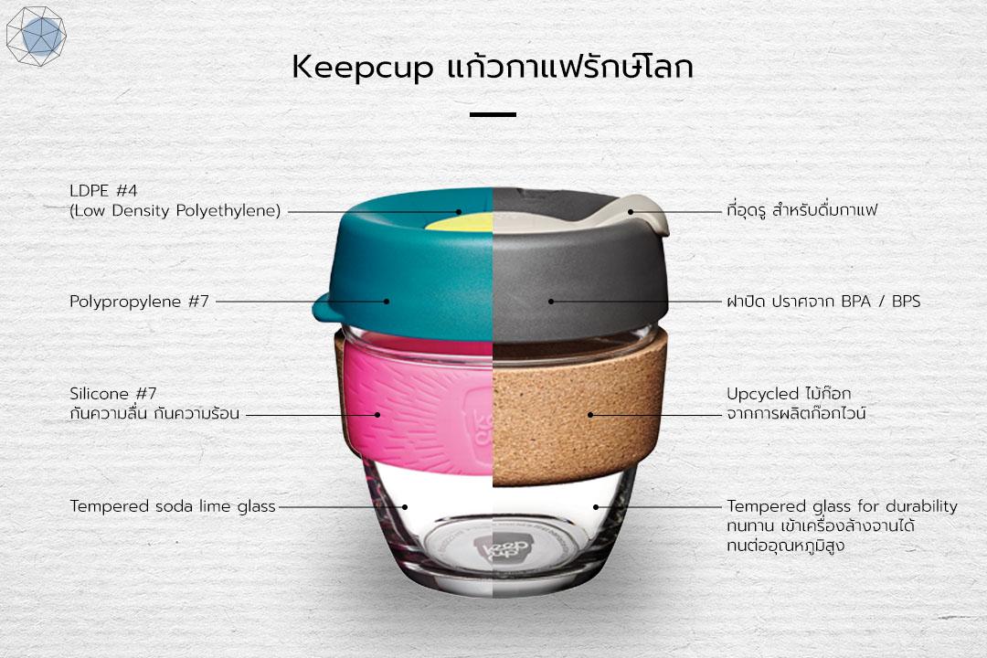 แก้ว Keepcup ทำจากอะไร