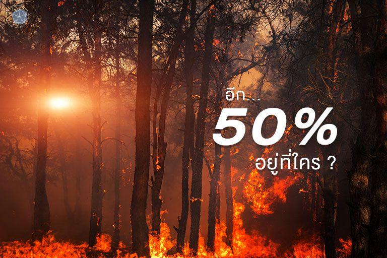 ไฟไหม้ป่าออสเตรเลียมาจากคนวางเพลิง 50%