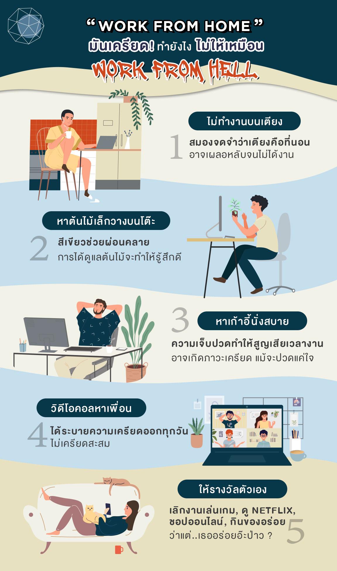แก้เครียดยังไง เมื่อต้องทำงานที่บ้าน