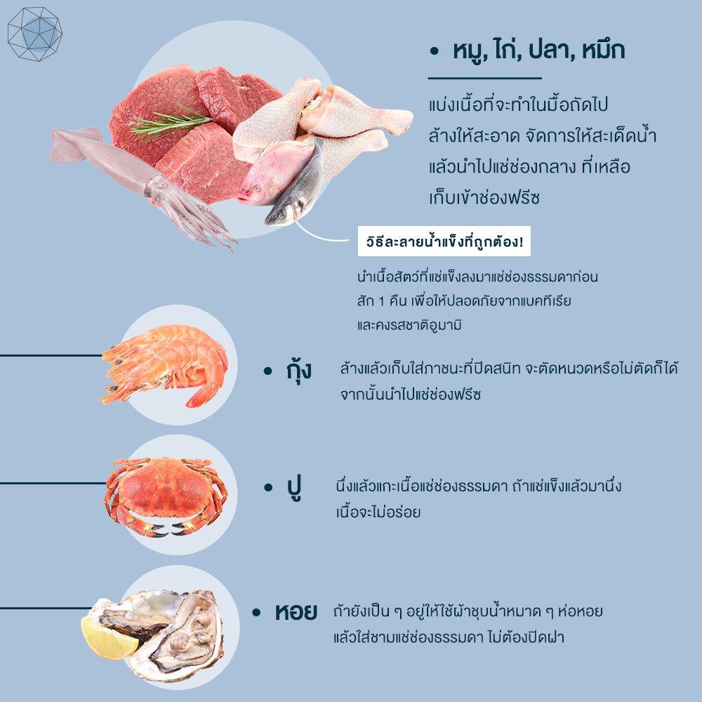 วิธีถนอมอาหาร เก็บรักษาเนื้อสัตว์