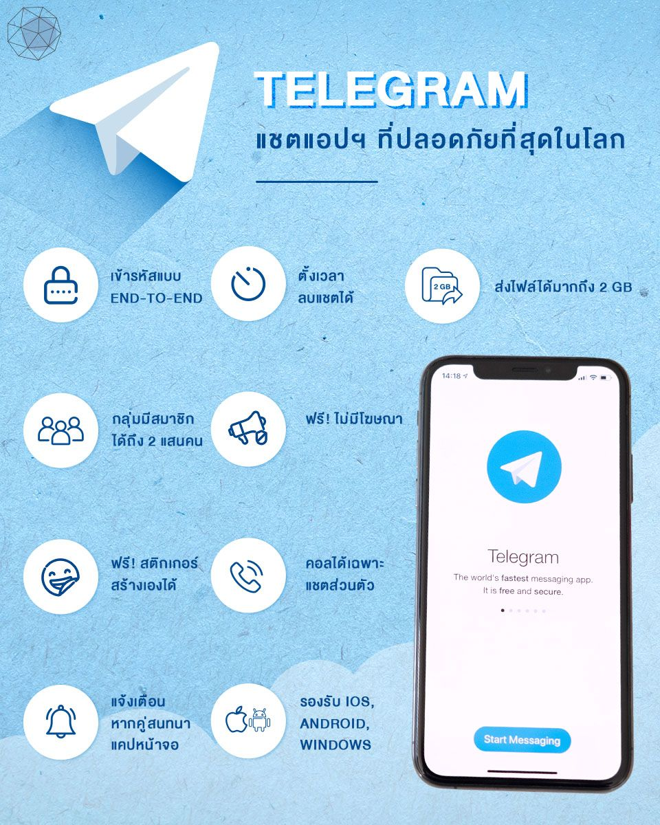 จุดเด่นของ Telegram
