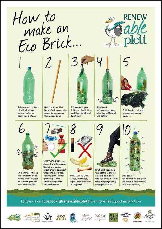 วิธีทำ Eco Bricks