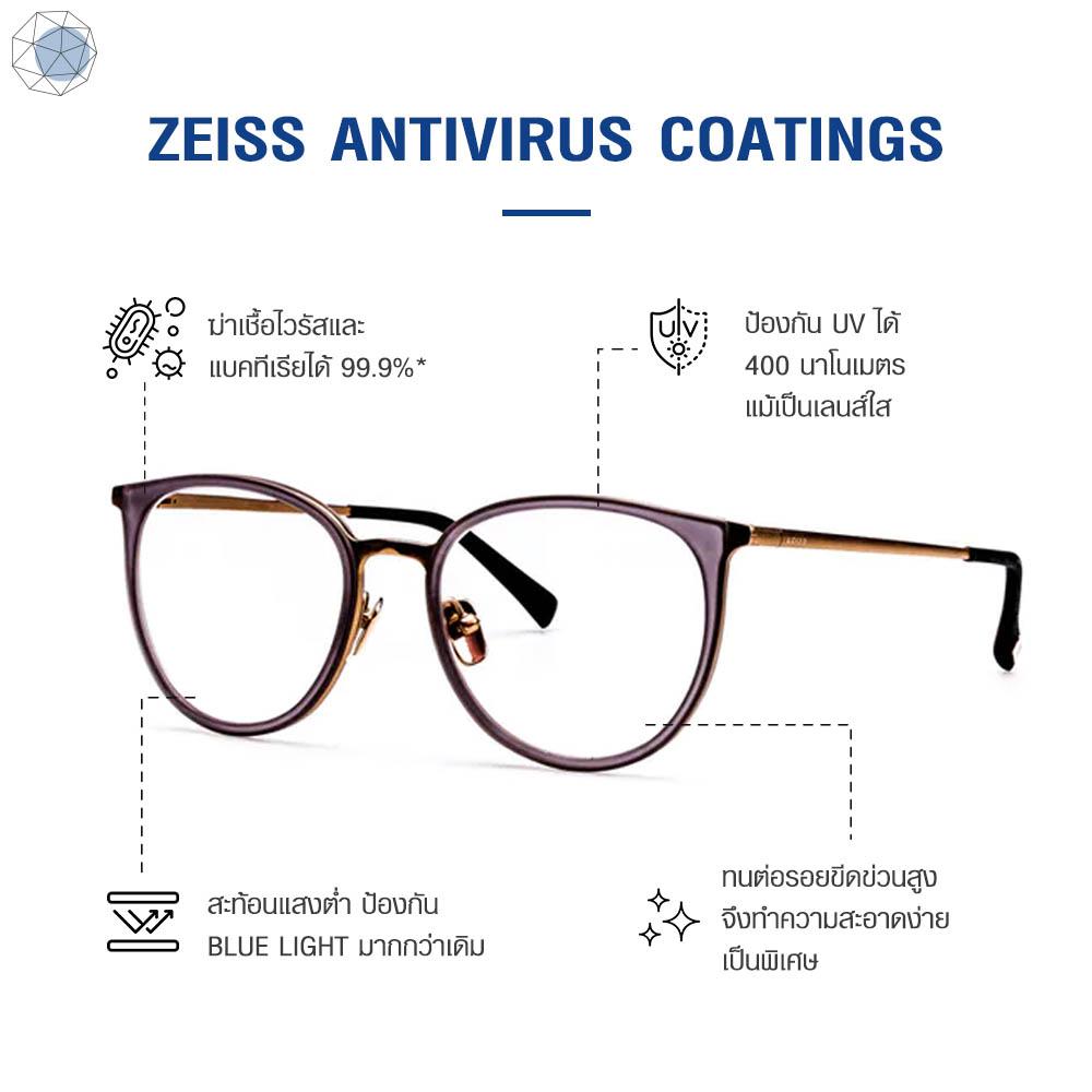 คุณสมบัติ ZEISS เลนส์แว่นต้านไวรัส