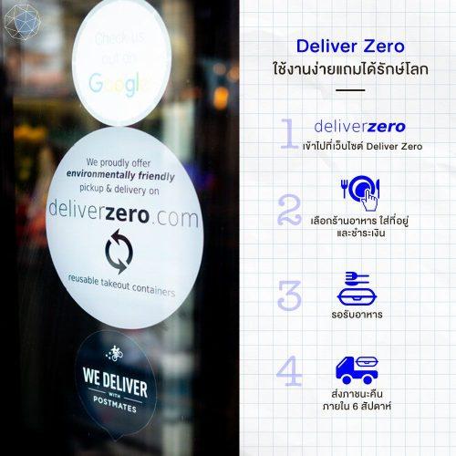 วิธีใช้ DeliverZero Startup รักษ์โลก