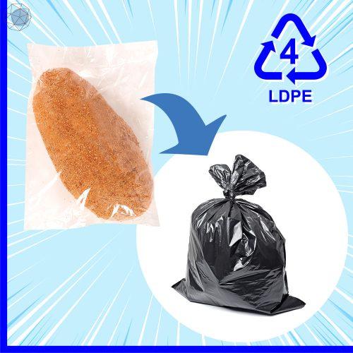 สัญลักษณ์รีไซเคิลหมายเลข 4 LDPE