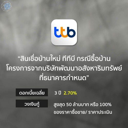 สินเชื่อบ้าน ทหารไทย